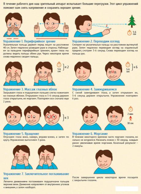 Гимнастика для глаз в детском возрасте