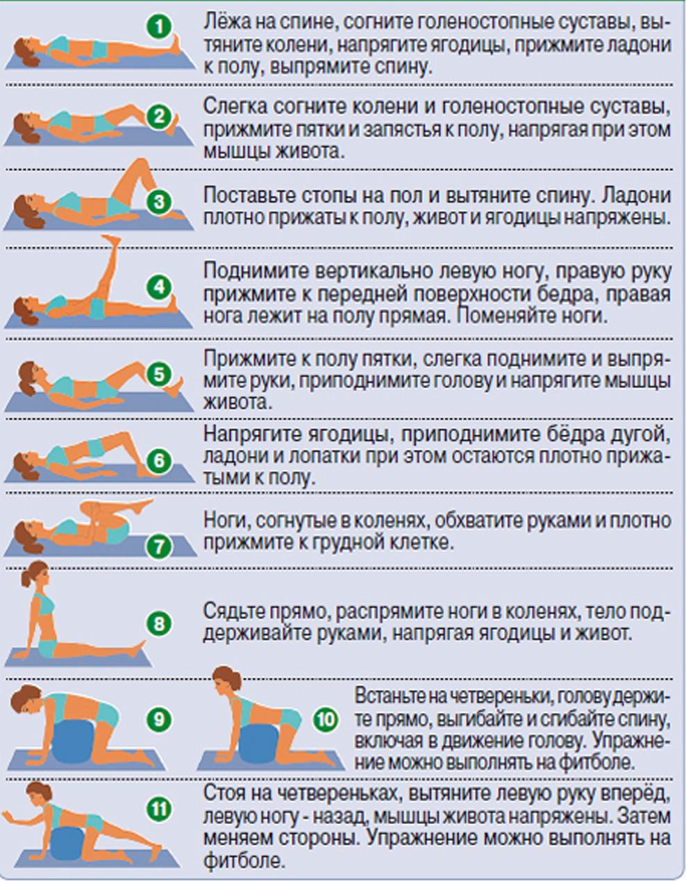 Гимнастика при грыже межпозвоночного отдела - таблица